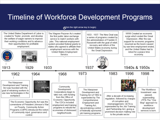 workforcetimeline